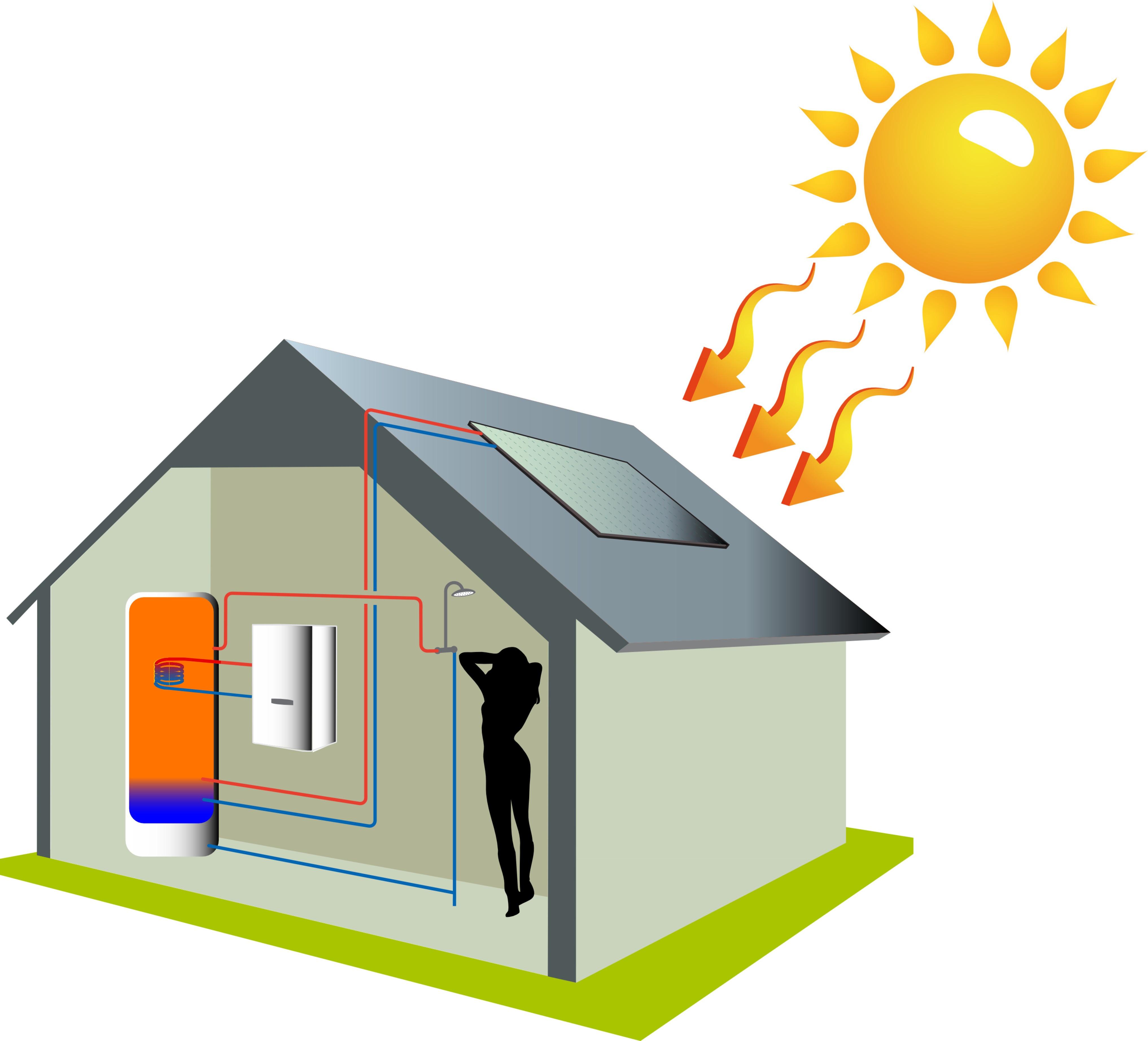 le guide d achat des panneaux solaires thermiques. Black Bedroom Furniture Sets. Home Design Ideas
