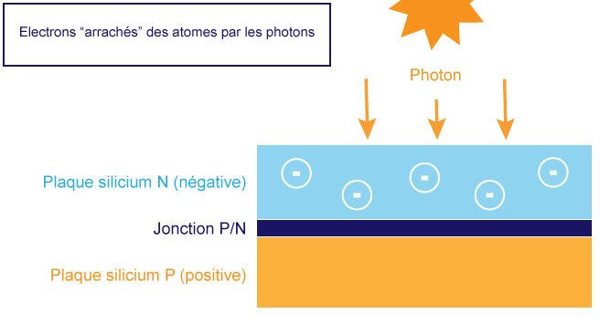 photovoltaique1