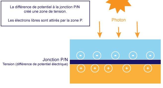 photovoltaique2