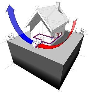 pompe à chaleur basse température