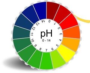 pH-waarde